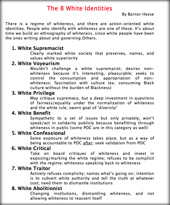 Whiteness classifications in New York schools 2020 2.